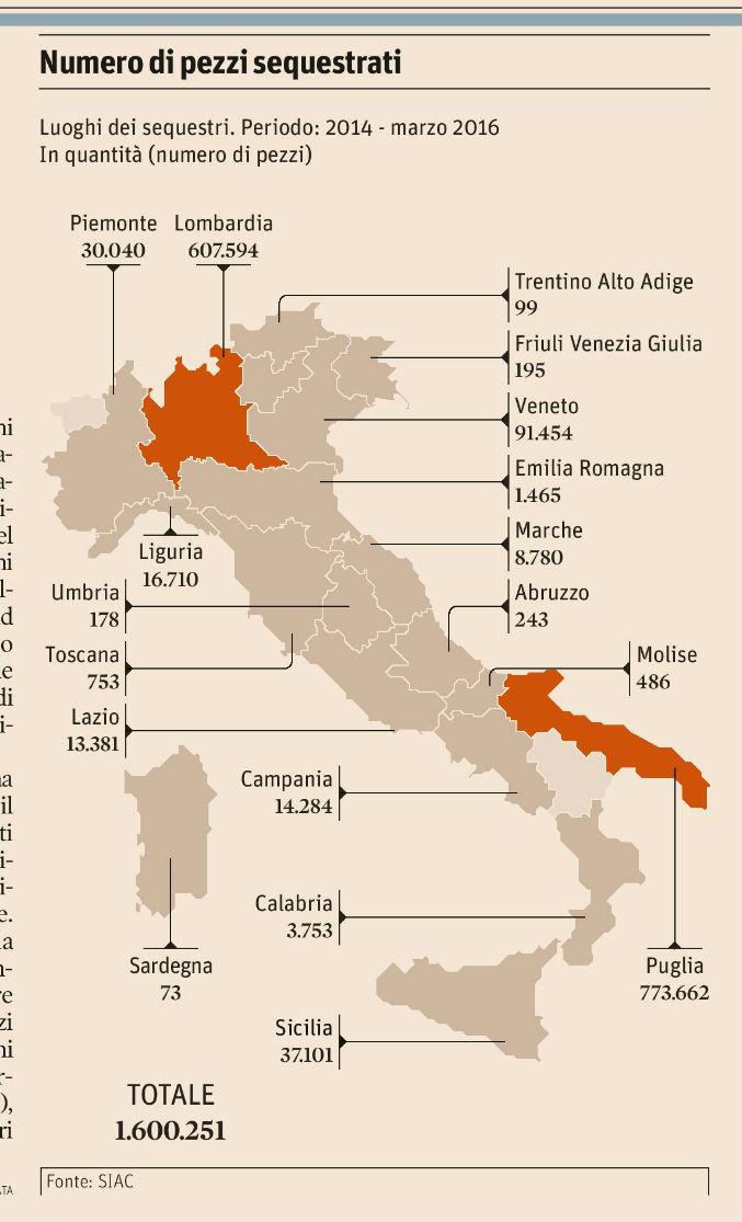 Contraffazione: La Mappa Del Mercato Del Falso In Italia