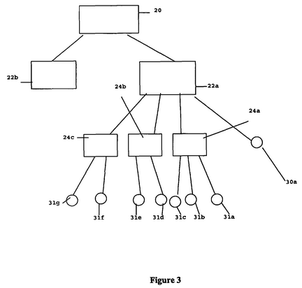 Stupid Patent Of The Month: Storing Files In Folders